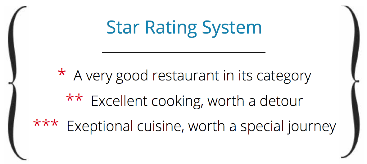Guide Michelin's star rating system